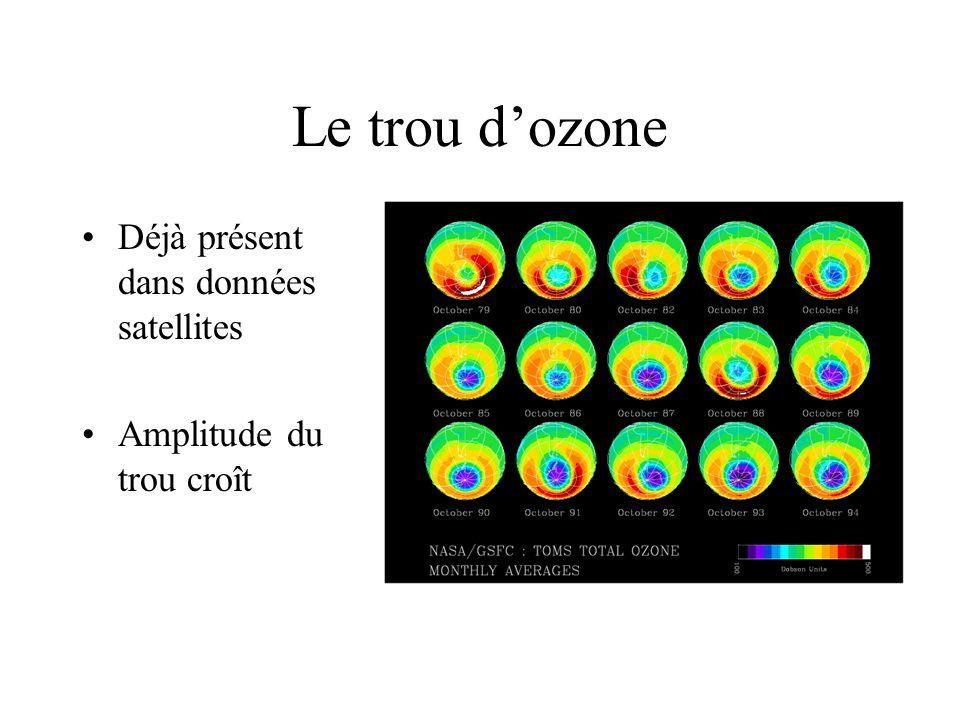 Le trou d'ozone Déjà présent dans données satellites