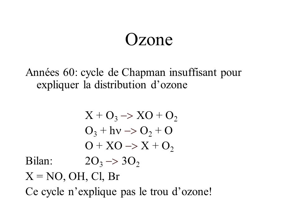 Ozone Années 60: cycle de Chapman insuffisant pour expliquer la distribution d'ozone. X + O3 -> XO + O2.