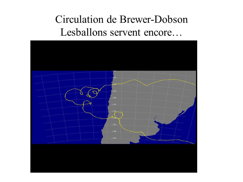 Circulation de Brewer-Dobson Lesballons servent encore…