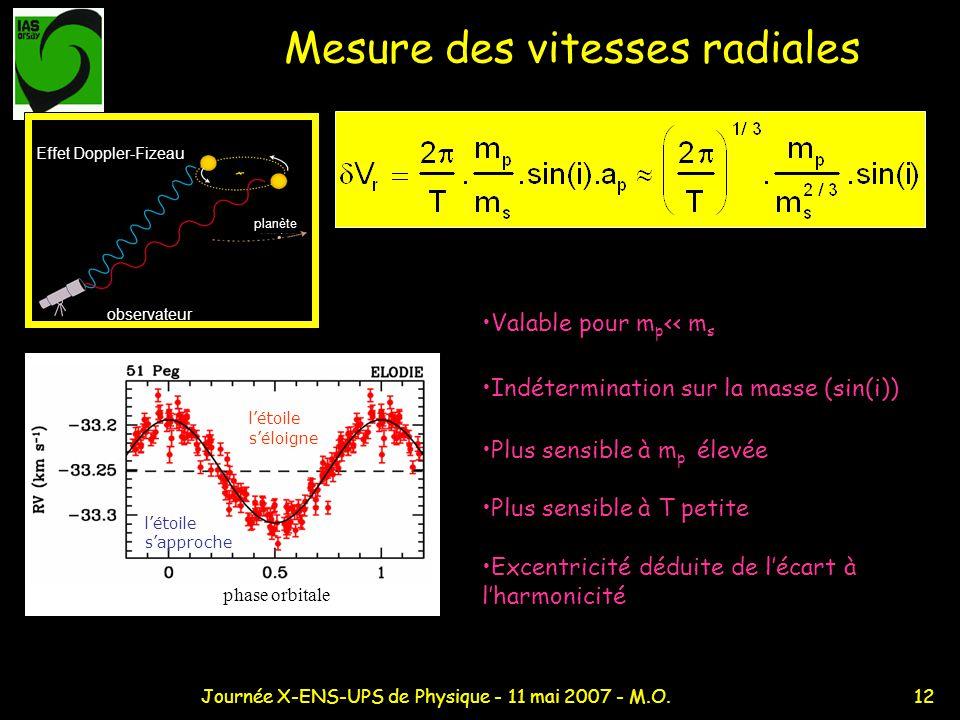 Mesure des vitesses radiales