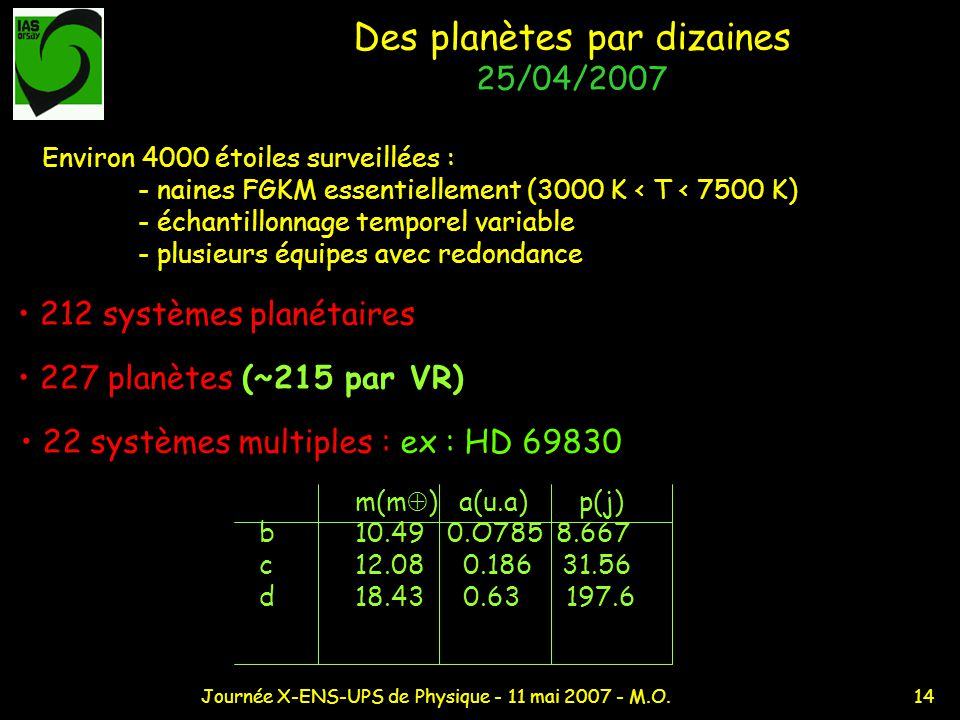 Des planètes par dizaines 25/04/2007