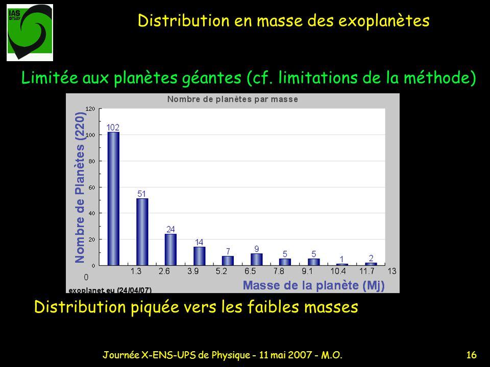 Distribution en masse des exoplanètes