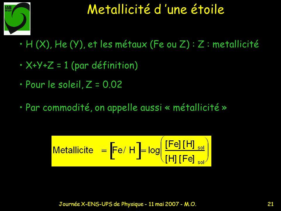 Metallicité d 'une étoile