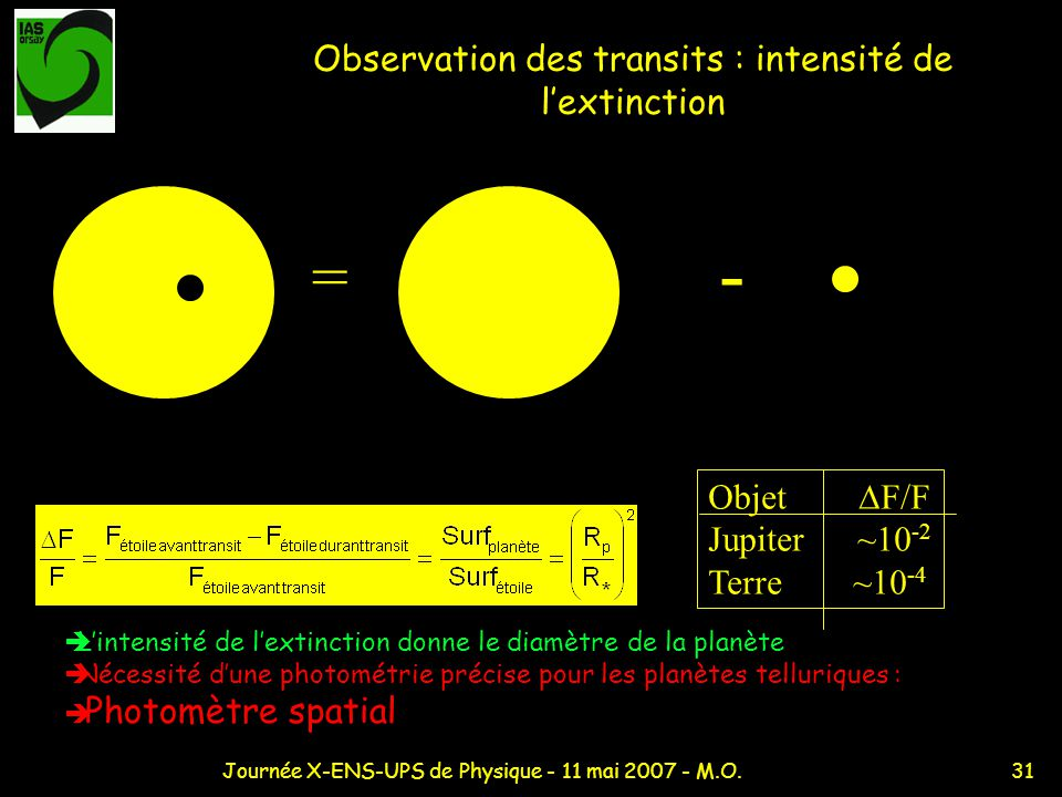 Observation des transits : intensité de l'extinction