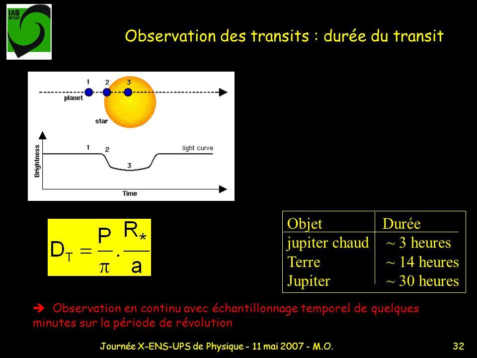 Observation des transits : durée du transit