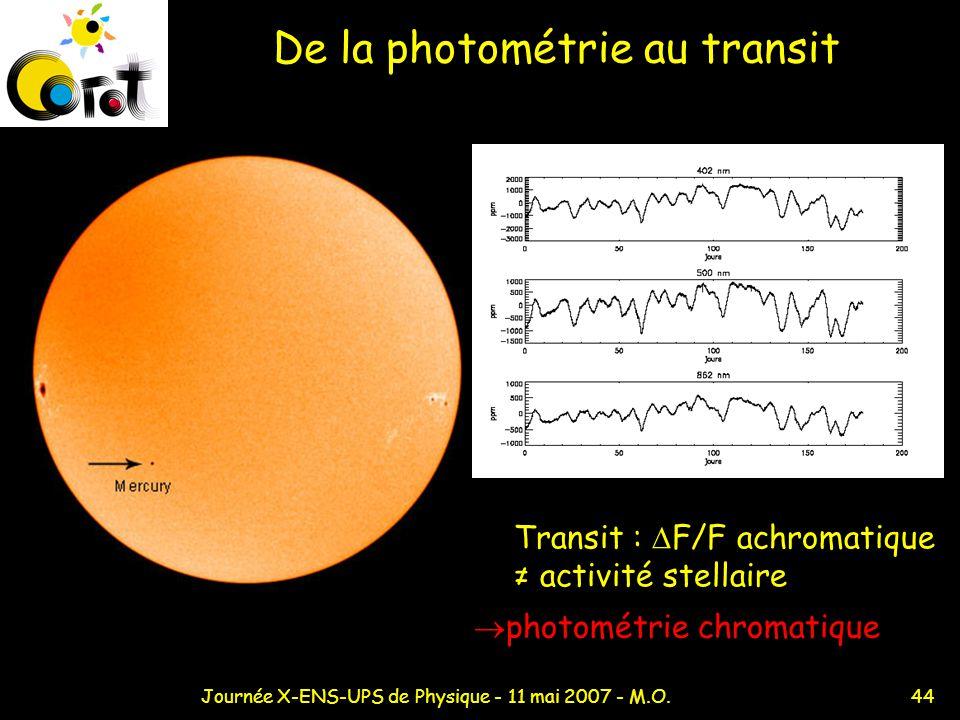 De la photométrie au transit