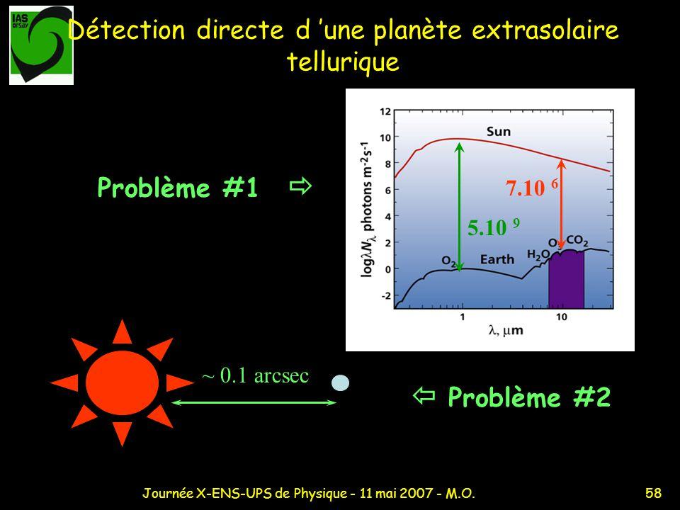 Détection directe d 'une planète extrasolaire tellurique