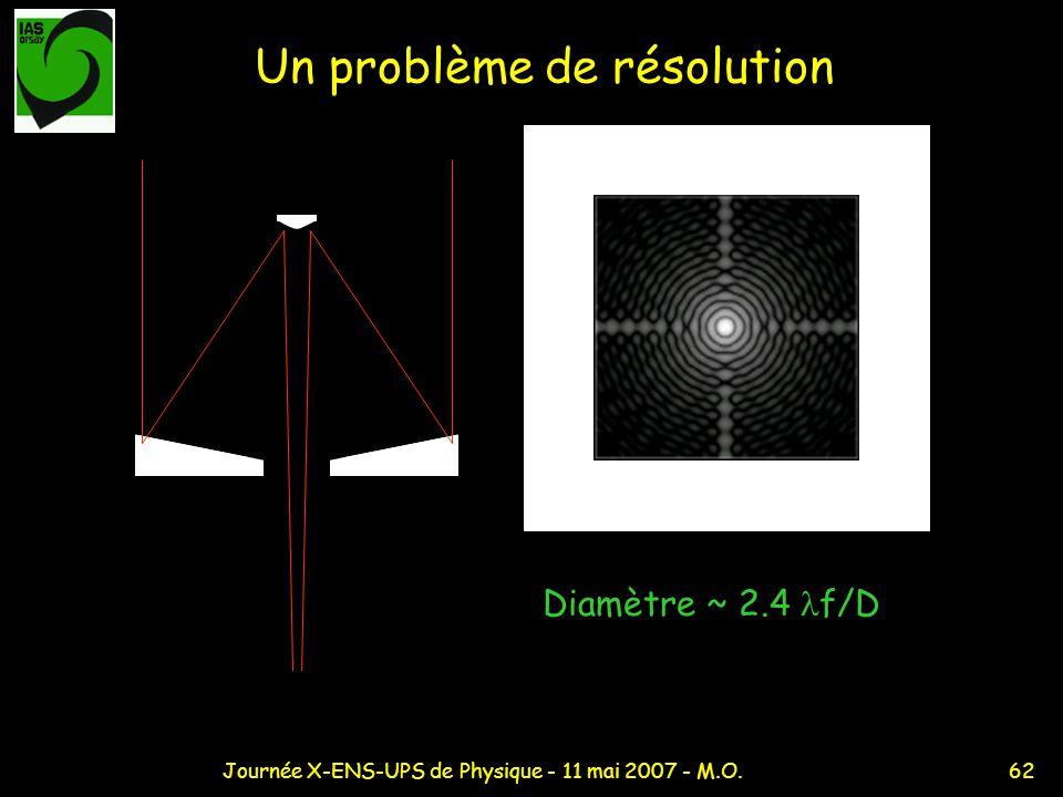 Un problème de résolution