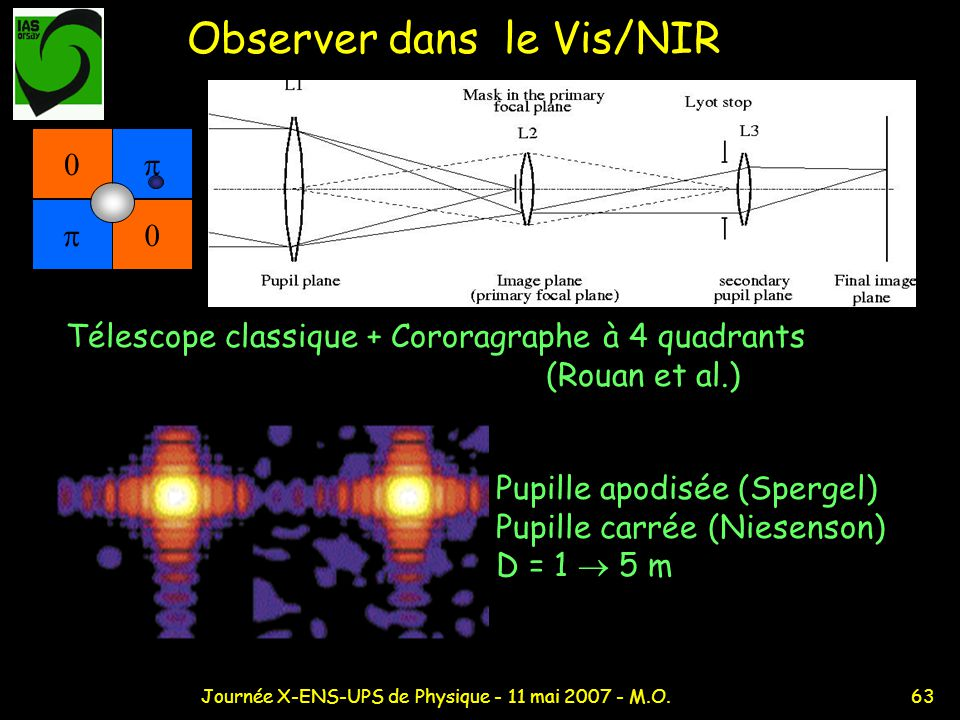 Observer dans le Vis/NIR