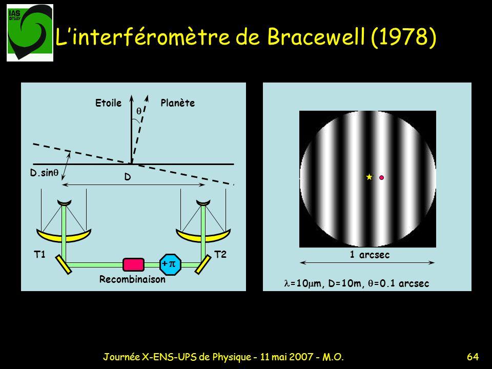 L'interféromètre de Bracewell (1978)