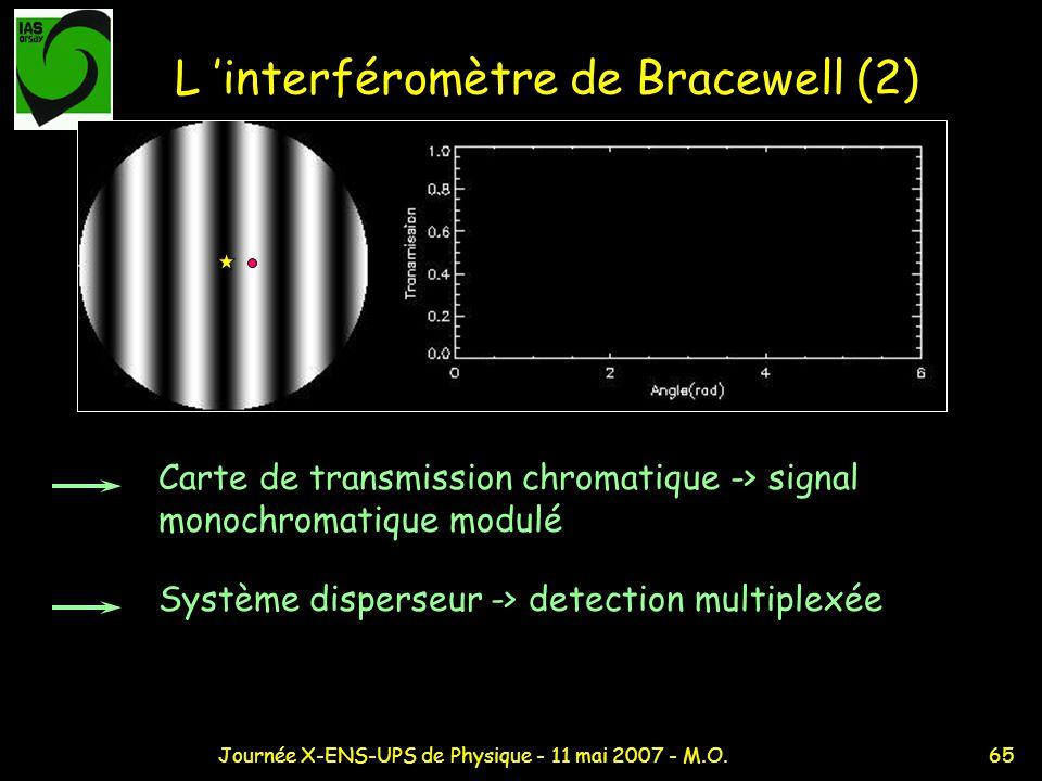 L 'interféromètre de Bracewell (2)