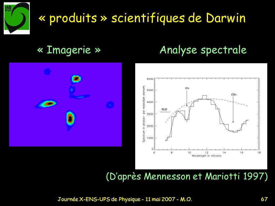 « produits » scientifiques de Darwin