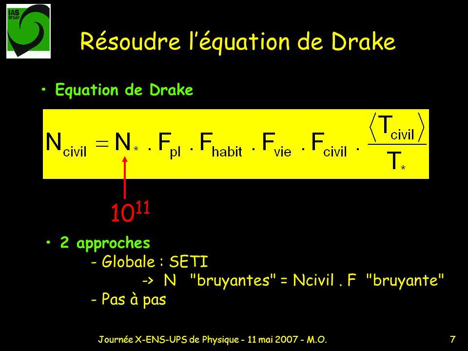 Résoudre l'équation de Drake