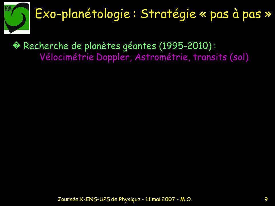 Exo-planétologie : Stratégie « pas à pas »