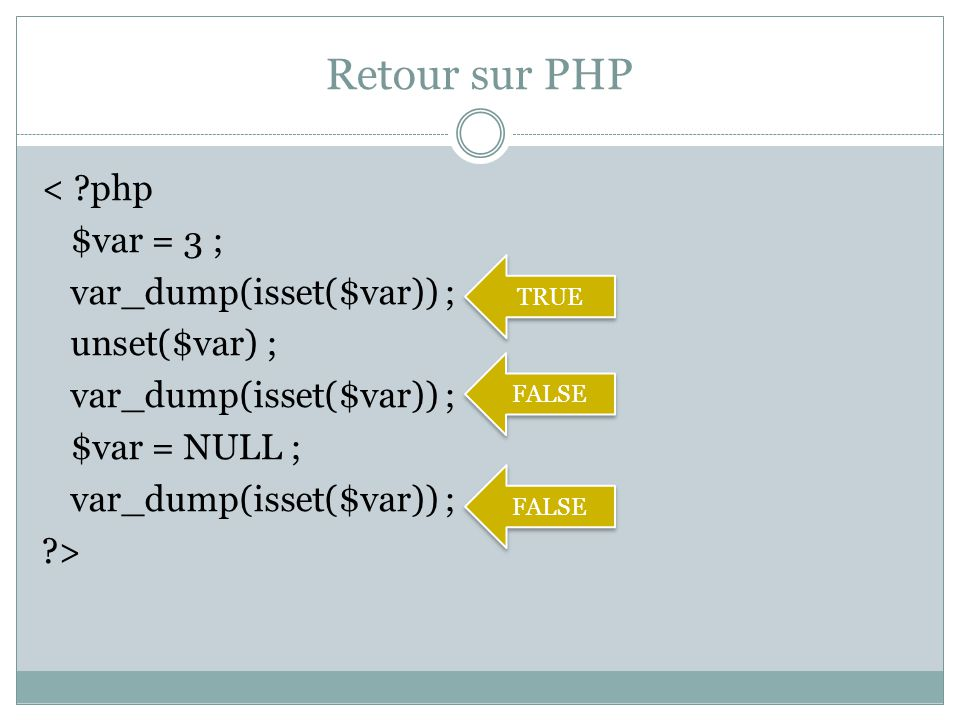 Retour sur PHP < php $var = 3 ; var_dump(isset($var)) ; unset($var) ; $var = NULL ; > TRUE. FALSE.