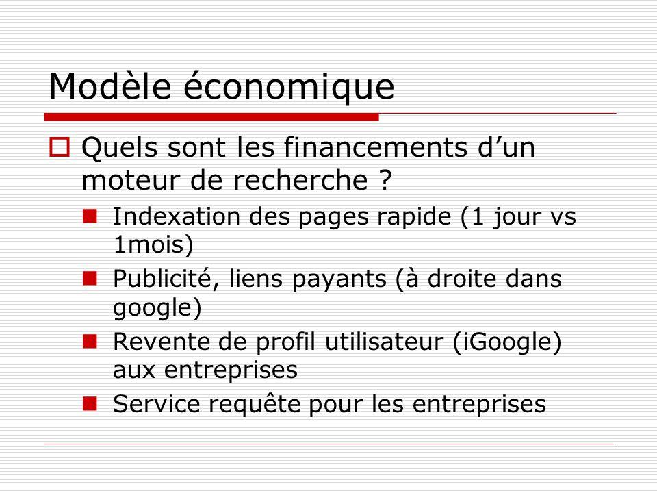 Modèle économique Quels sont les financements d'un moteur de recherche Indexation des pages rapide (1 jour vs 1mois)