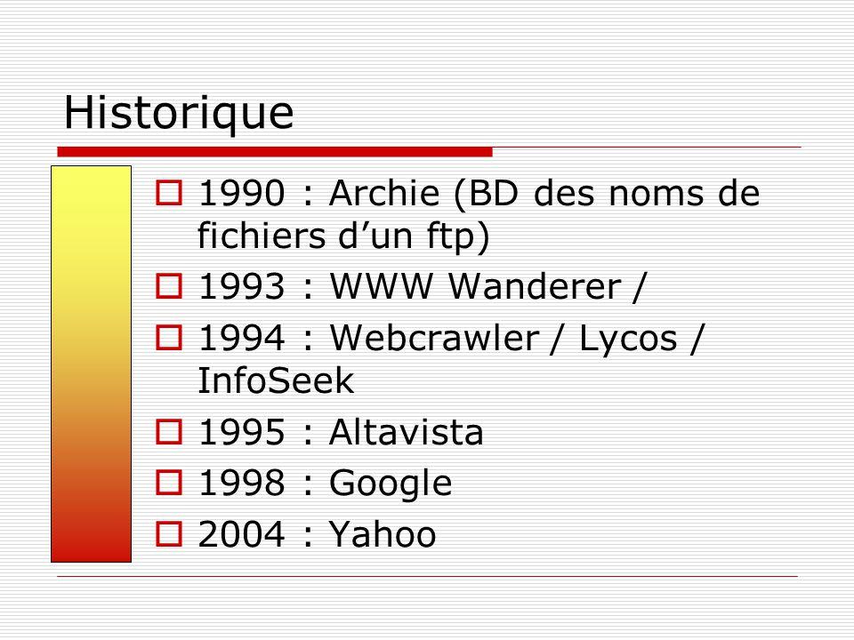 Historique 1990 : Archie (BD des noms de fichiers d'un ftp)