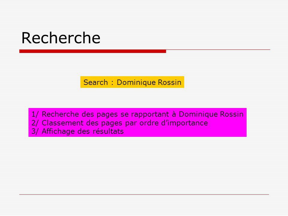 Recherche Search : Dominique Rossin
