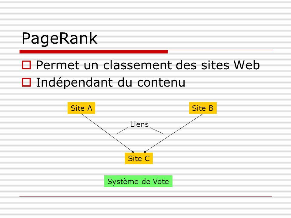 PageRank Permet un classement des sites Web Indépendant du contenu