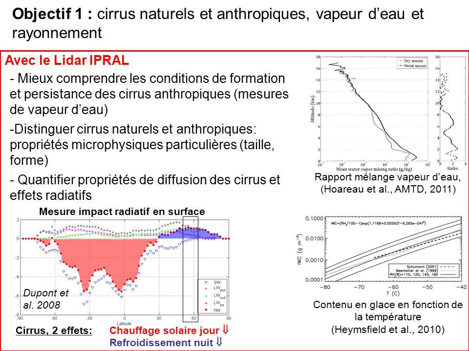 Objectif 1 : cirrus naturels et anthropiques, vapeur d'eau et rayonnement