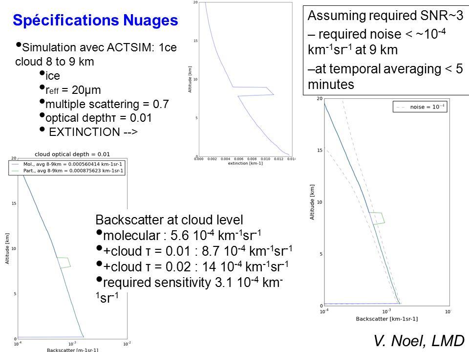 Spécifications Nuages