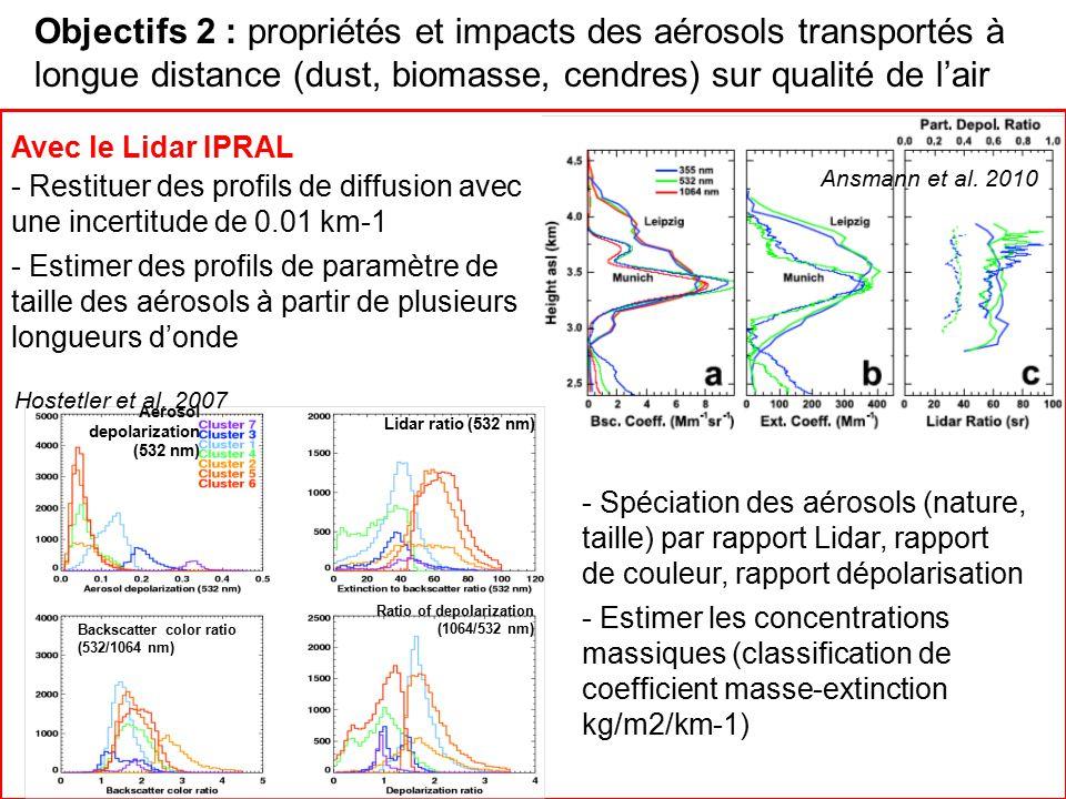 Objectifs 2 : propriétés et impacts des aérosols transportés à longue distance (dust, biomasse, cendres) sur qualité de l'air