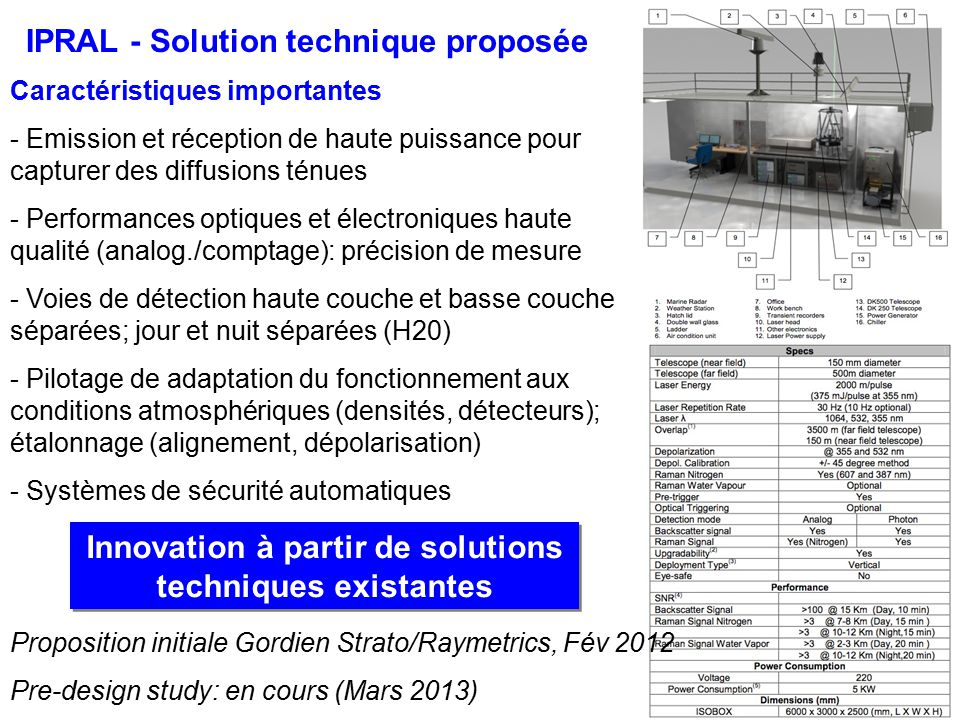 Innovation à partir de solutions techniques existantes