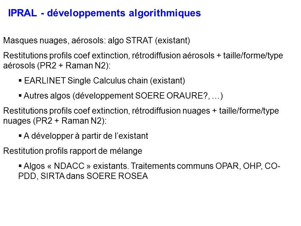 IPRAL - développements algorithmiques