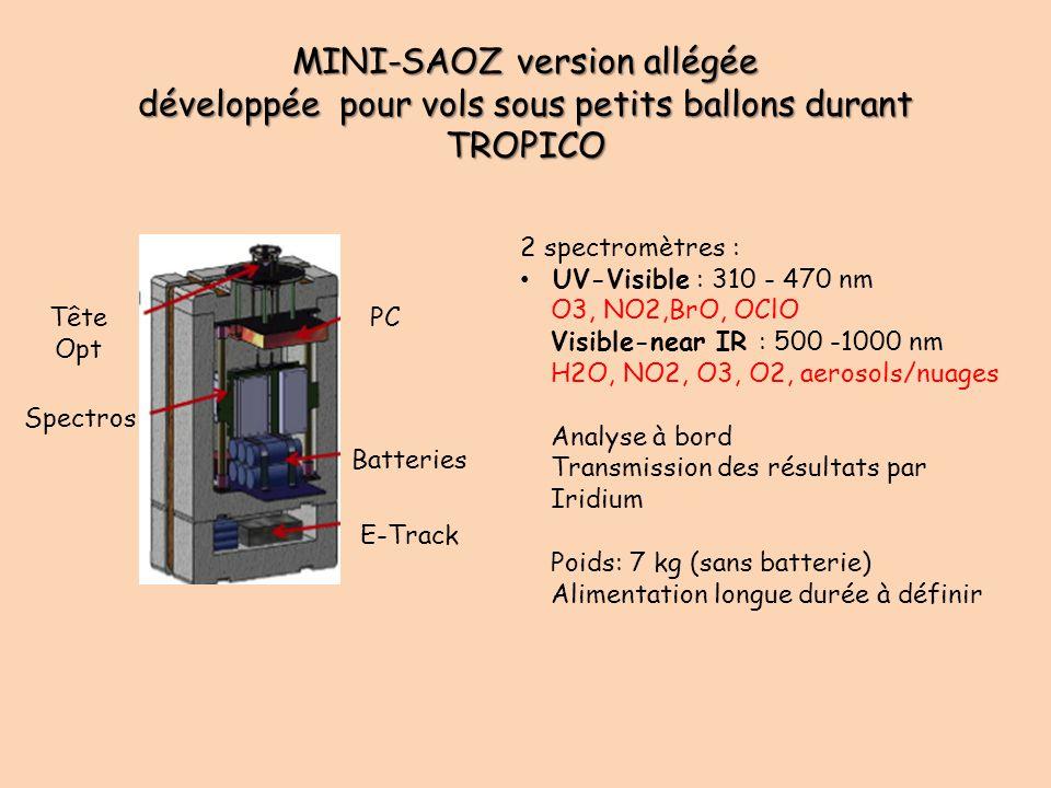 MINI-SAOZ version allégée développée pour vols sous petits ballons durant TROPICO
