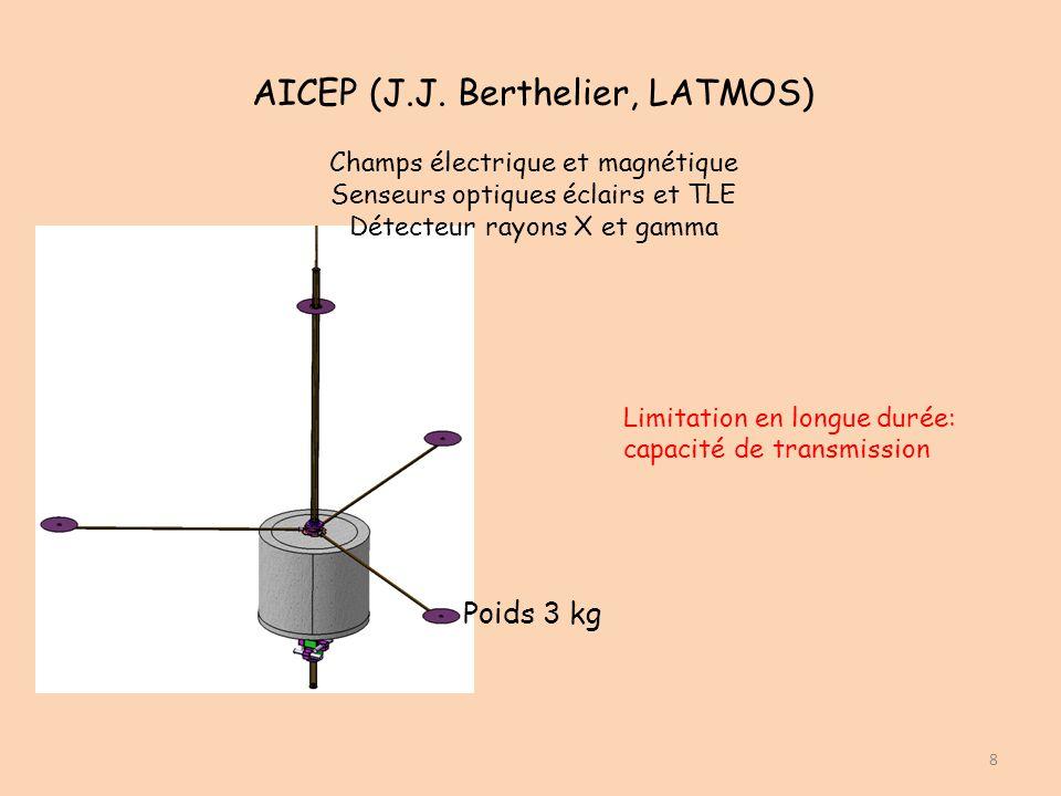 AICEP (J.J. Berthelier, LATMOS)