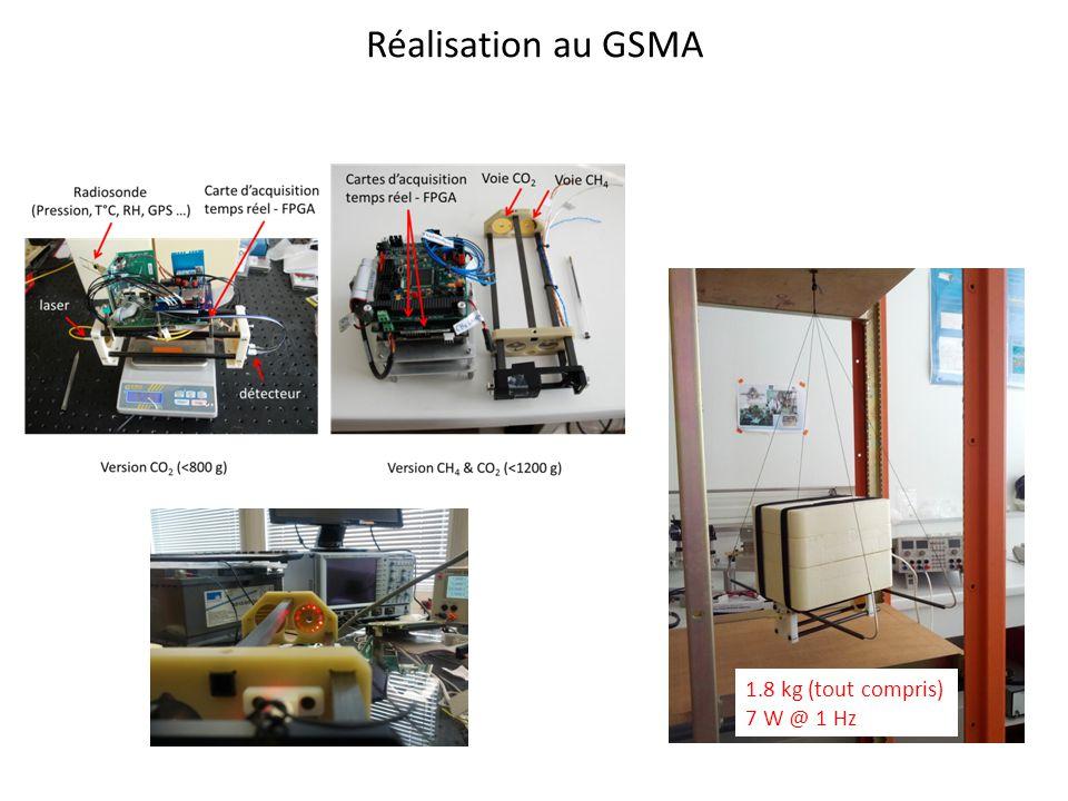 Réalisation au GSMA 1.8 kg (tout compris) 7 W @ 1 Hz