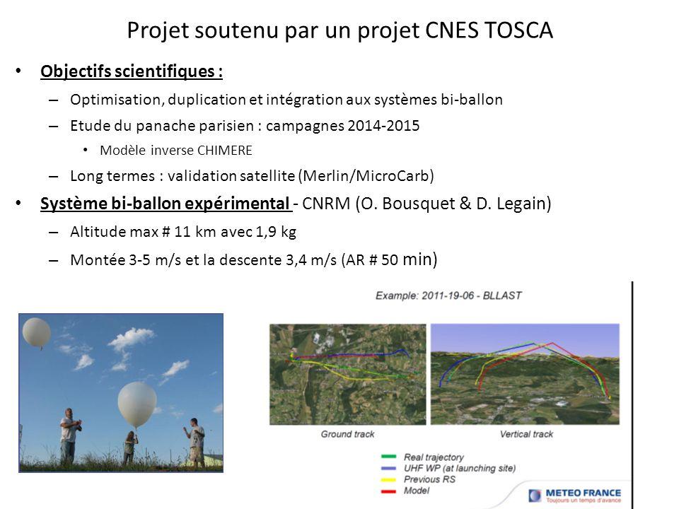 Projet soutenu par un projet CNES TOSCA