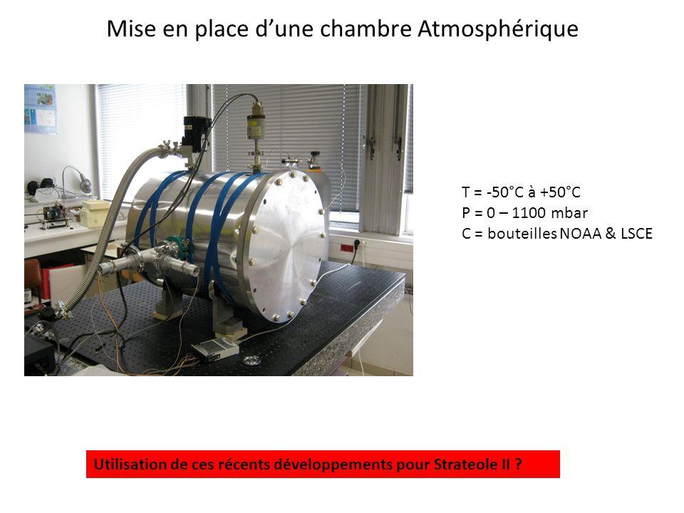 Mise en place d'une chambre Atmosphérique