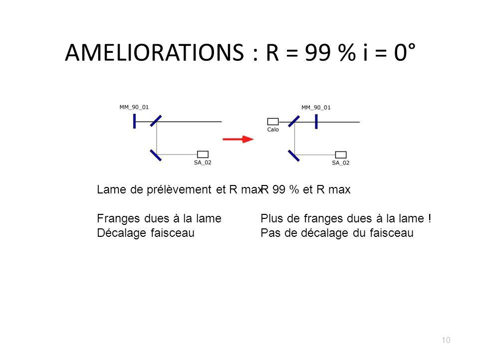 AMELIORATIONS : R = 99 % i = 0°