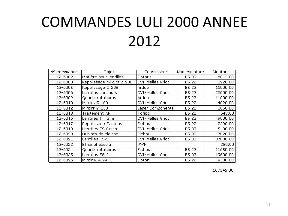 COMMANDES LULI 2000 ANNEE 2012 11