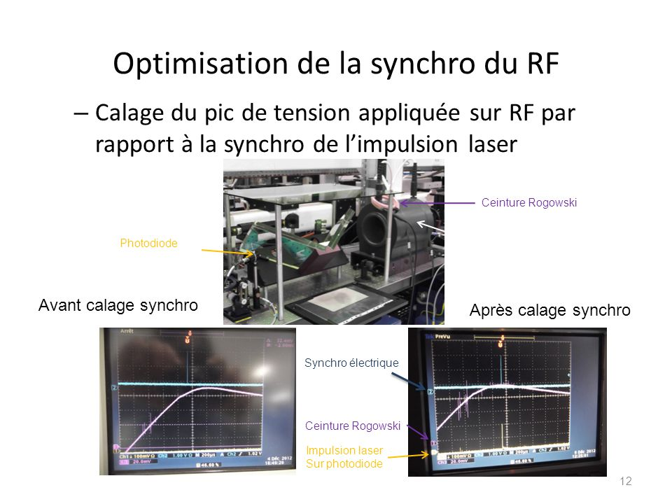 Optimisation de la synchro du RF