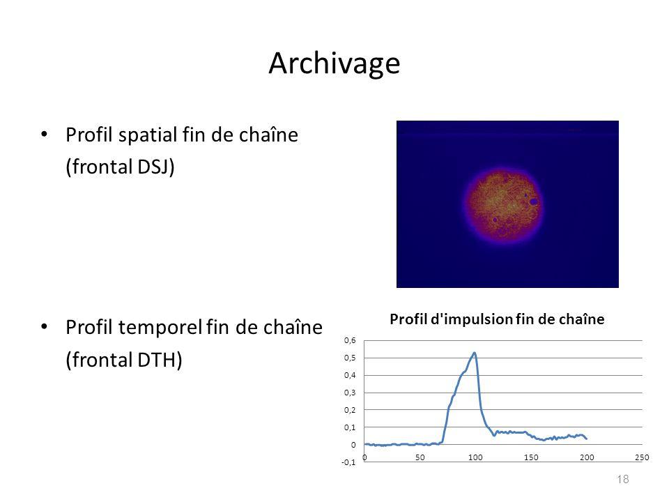 Archivage Profil spatial fin de chaîne (frontal DSJ)