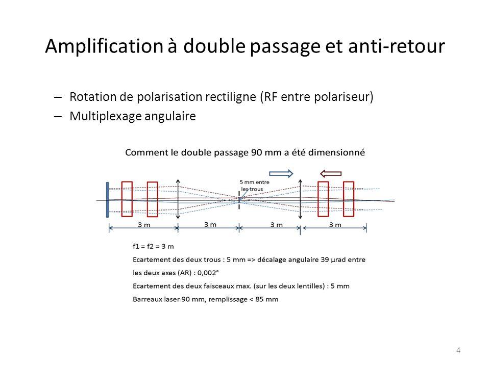 Amplification à double passage et anti-retour