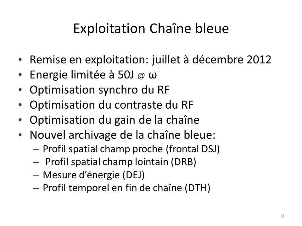Exploitation Chaîne bleue