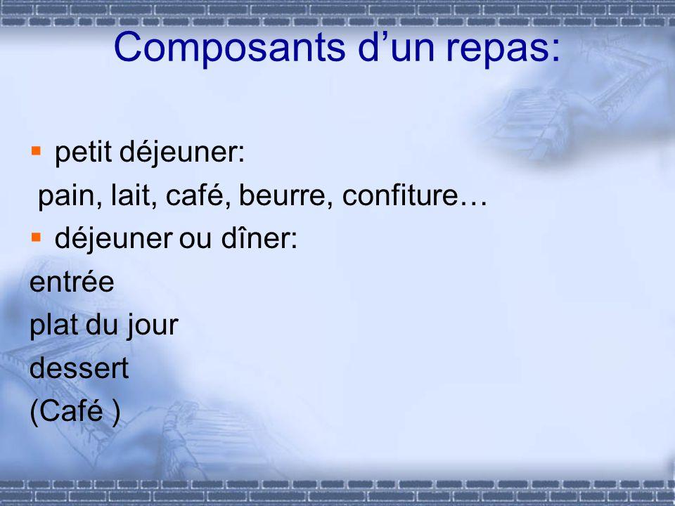 Composants d'un repas:
