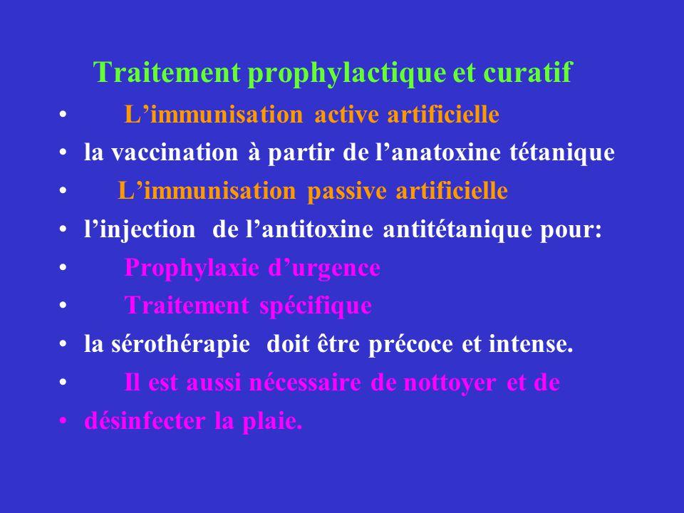 Traitement prophylactique et curatif