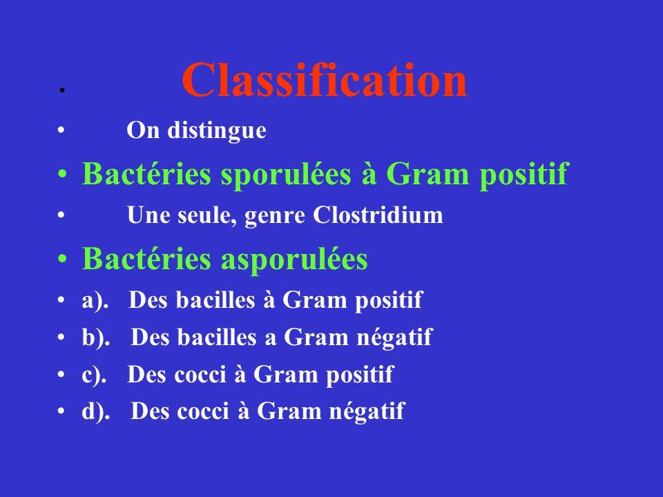 Bactéries sporulées à Gram positif Bactéries asporulées
