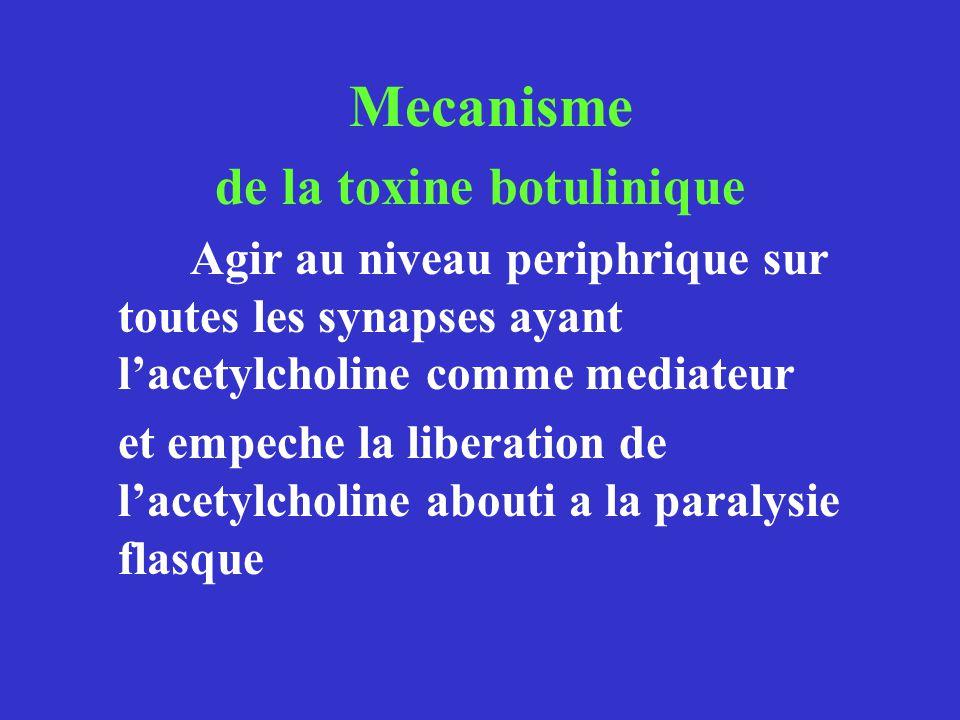 de la toxine botulinique