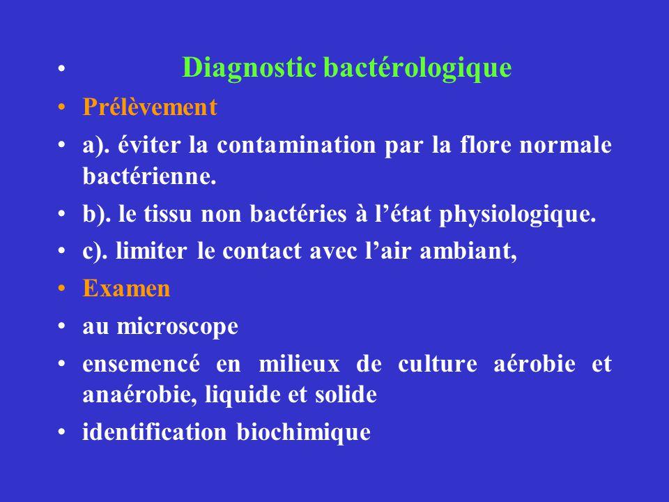Diagnostic bactérologique