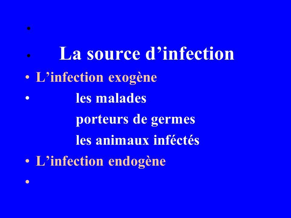 L'infection exogène les malades porteurs de germes