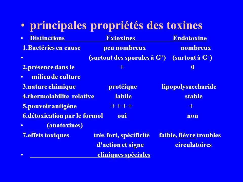principales propriétés des toxines