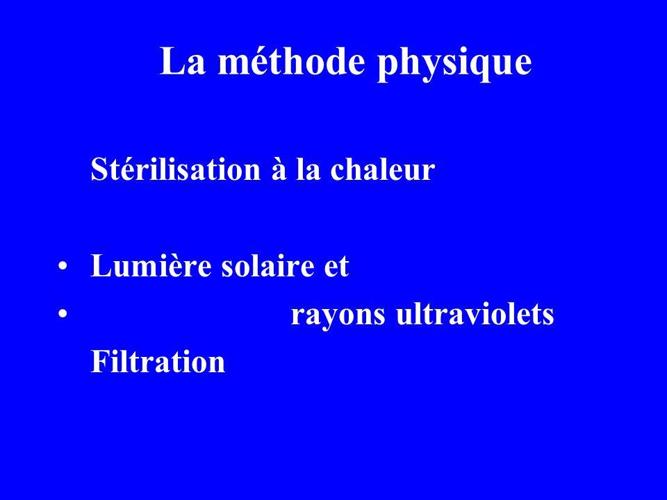 La méthode physique Stérilisation à la chaleur Lumière solaire et