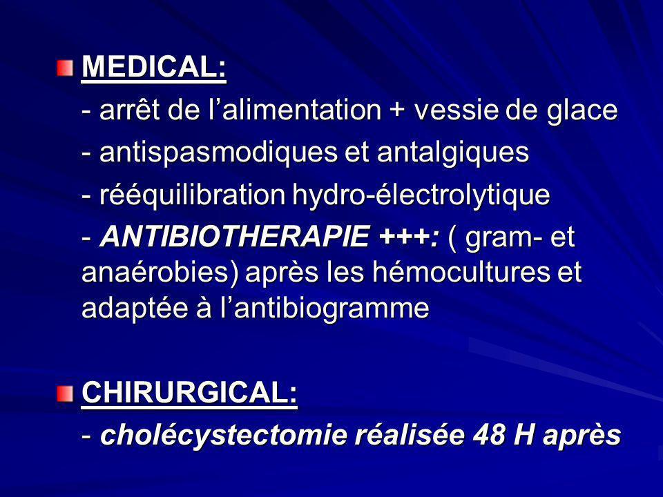 MEDICAL: - arrêt de l'alimentation + vessie de glace. - antispasmodiques et antalgiques. - rééquilibration hydro-électrolytique.