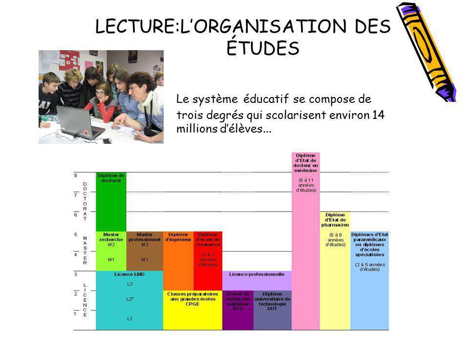 LECTURE:L'ORGANISATION DES ÉTUDES