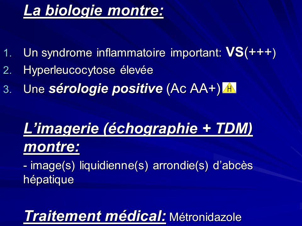 La biologie montre: L'imagerie (échographie + TDM) montre: